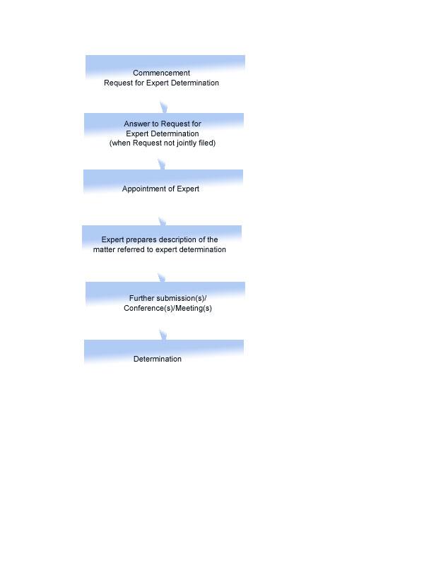 alternative dispute resolution research paper