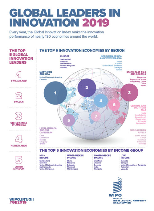 Infographic PDF: Top five innovation economies globally, by region and by income group