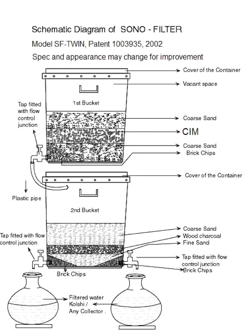 article_0041_2  Water Pump Schematic Diagram on how varying gardens motor, shurflo rv, grand design,