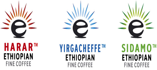 The Coffee War: Ethiopia and the Starbucks Story