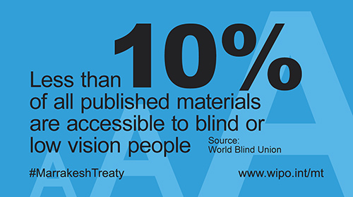 Quotecard: Less than 10% of all published materials are accessible to blind or low vision people.