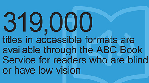 Quotecard: 391,000 titles in accessible formats are available through the ABC Book Service for readers who are blind or have low vision