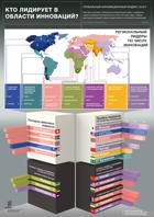 PDF, Кто лидирует на области инноваций?