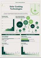 PDF, Infographic, Patent Landscape Report on Solar Cooking